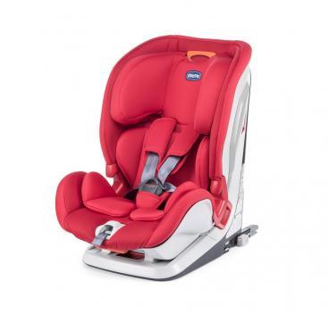 hai sa vedem cateva pareri despre acest scaun auto pentru copii