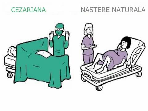 nasterea naturala vs nasterea prin cezariana. Ce sa alegi