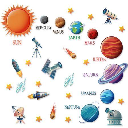 Stickere perete camera copii, Planetele 2, Stickermania, 60 x 90 cm de calitate